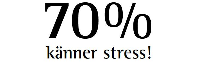 70% känner stress