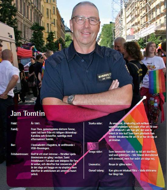 Fakta om Jan Tomtin